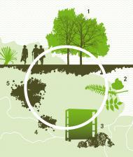 Projekt Terra BoGa: Kreislaufschliessung im Botanischen Garten Berlin. © Terra BoGa